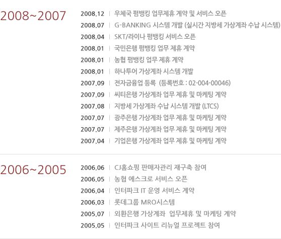 세틀뱅크소개-회사연혁